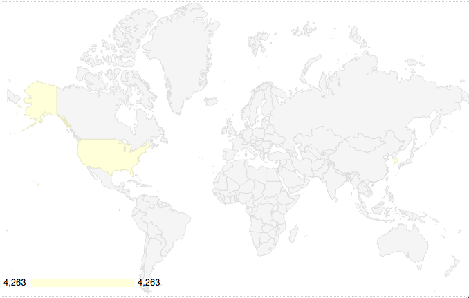 Global click distribution map in Tiny.cc