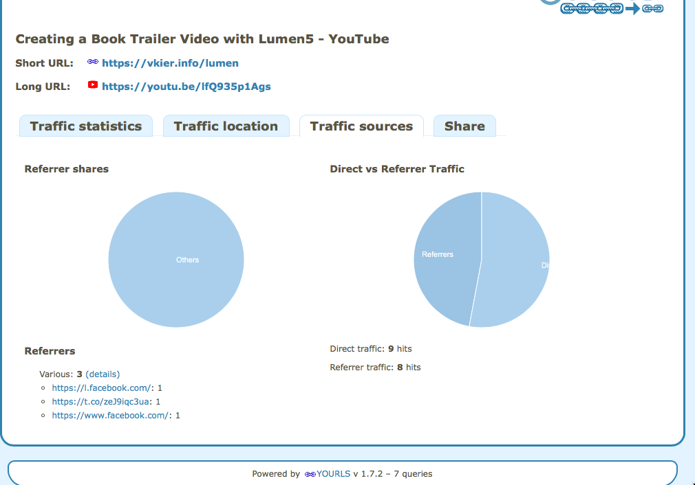 YOURLS traffic sources